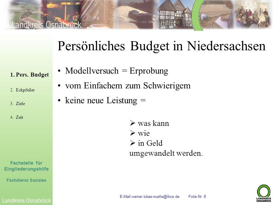 Persönliches Budget in Niedersachsen