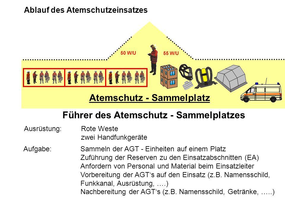 Atemschutz – Konzept Atemschutz - Sammelplatz