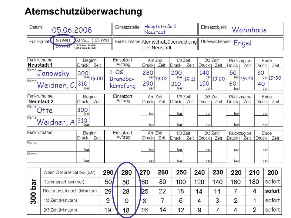 Atemschutz – Konzept Atemschutzüberwachung 05.06.2008 Wohnhaus Engel