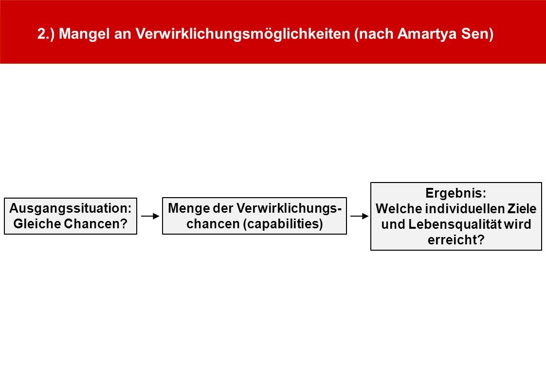 2.) Mangel an Verwirklichungsmöglichkeiten (nach Amartya Sen)