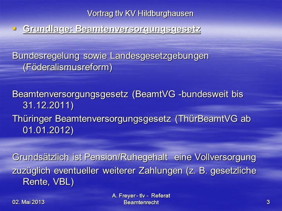 Vortrag tlv KV Hildburghausen
