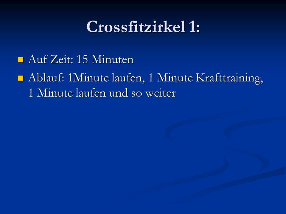 Crossfitzirkel 1: Auf Zeit: 15 Minuten
