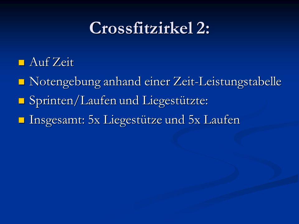 Crossfitzirkel 2: Auf Zeit