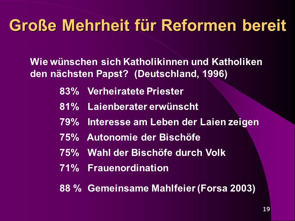 Große Mehrheit für Reformen bereit
