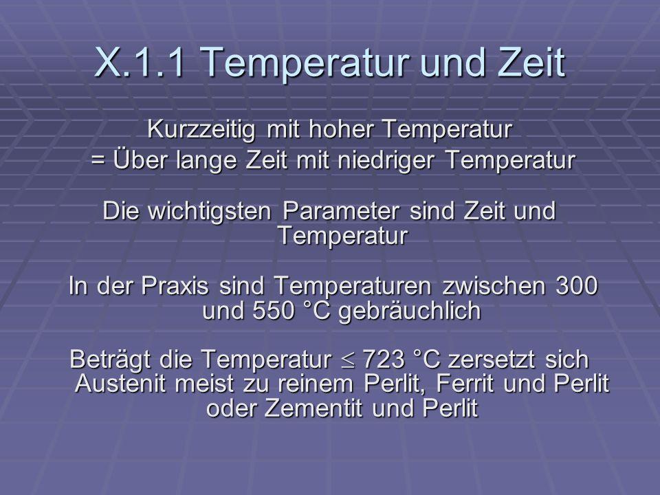 X.1.1 Temperatur und Zeit Kurzzeitig mit hoher Temperatur