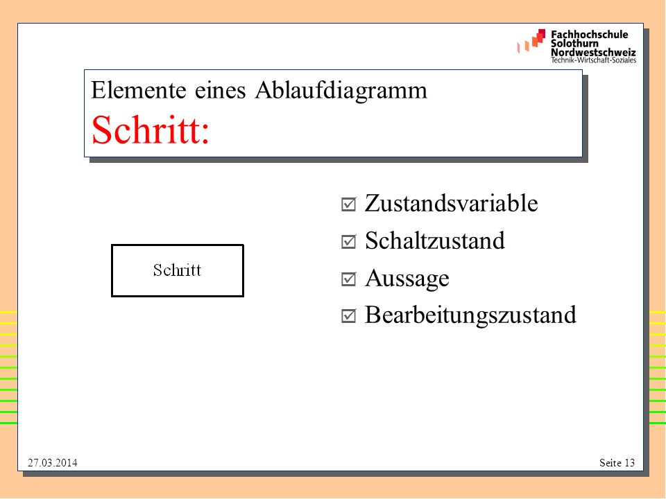 Elemente eines Ablaufdiagramm Schritt:
