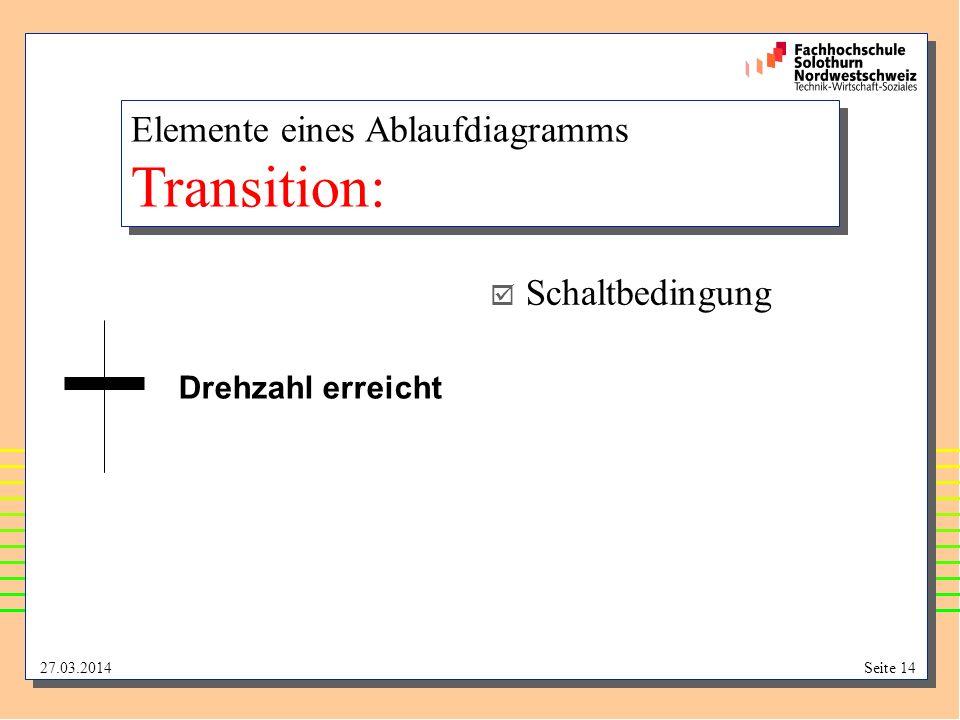Elemente eines Ablaufdiagramms Transition: