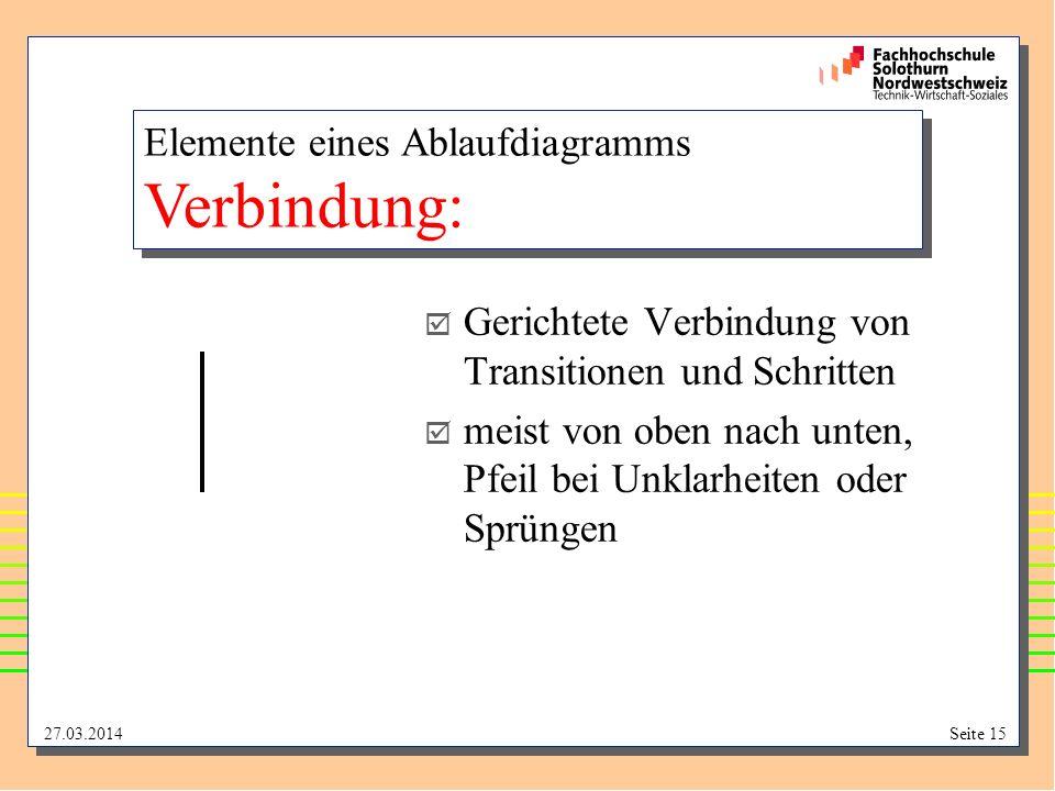 Elemente eines Ablaufdiagramms Verbindung:
