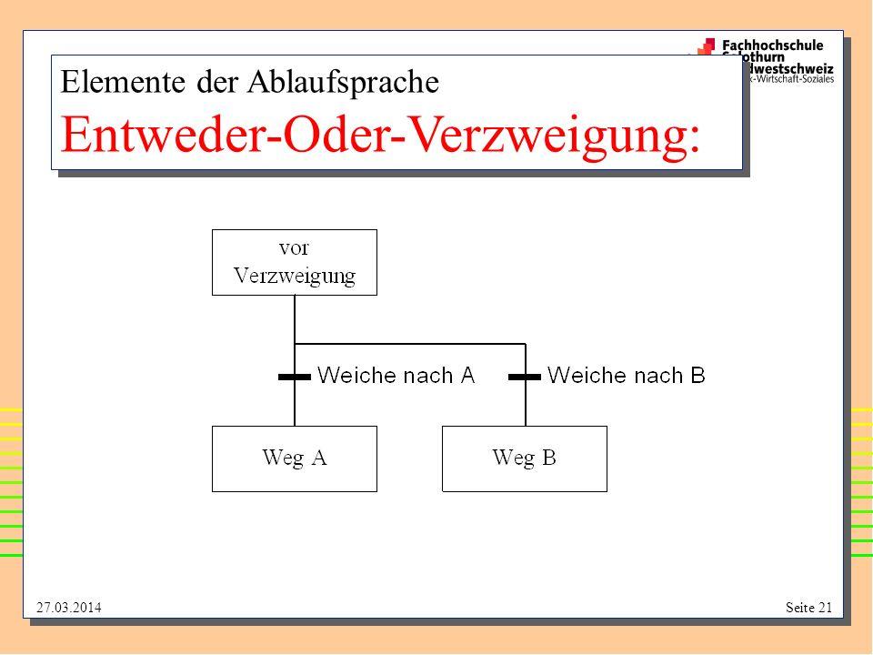 Elemente der Ablaufsprache Entweder-Oder-Verzweigung: