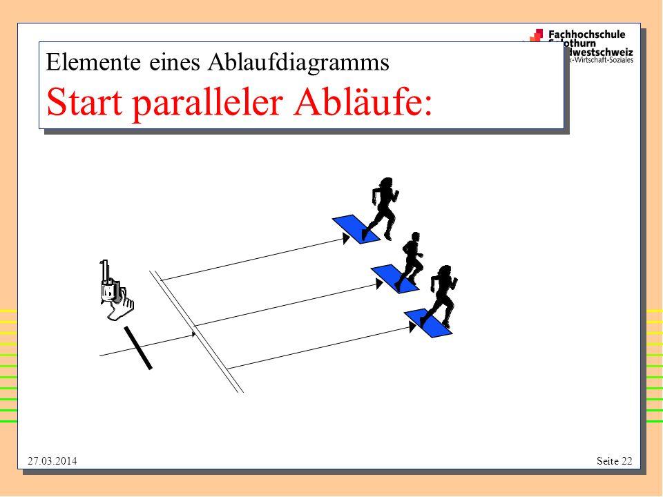 Elemente eines Ablaufdiagramms Start paralleler Abläufe: