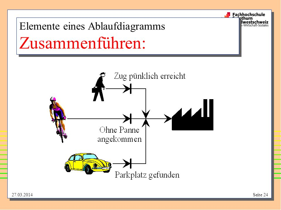 Elemente eines Ablaufdiagramms Zusammenführen: