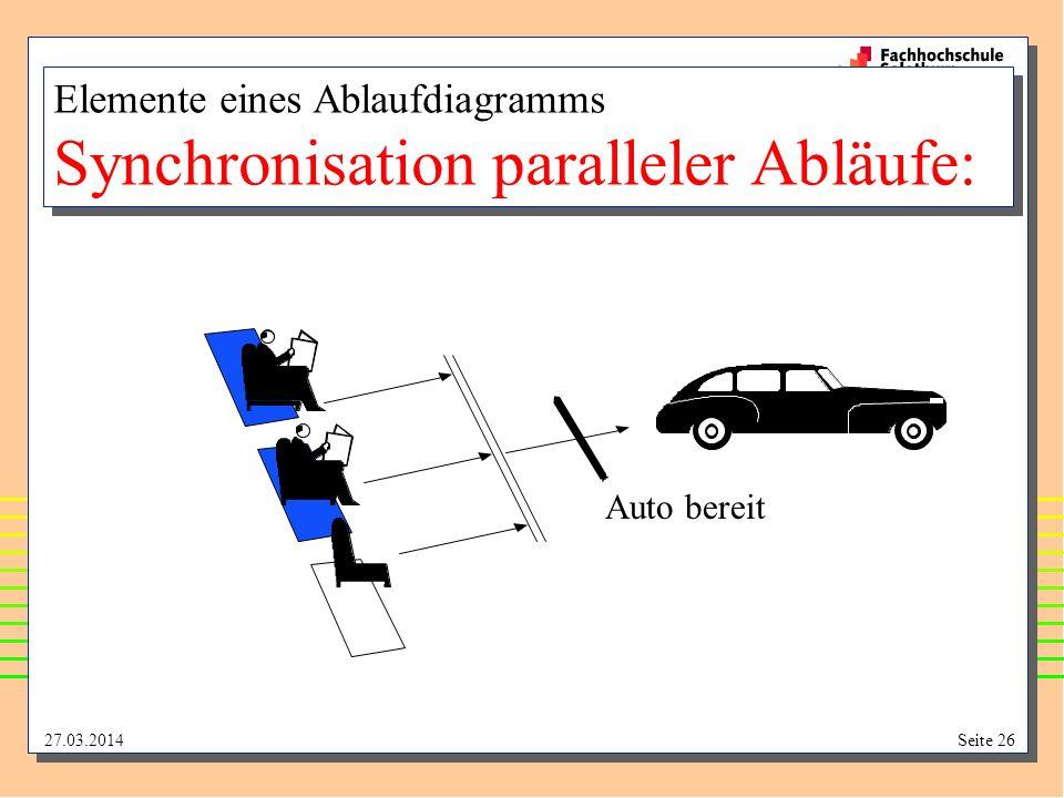 Elemente eines Ablaufdiagramms Synchronisation paralleler Abläufe:
