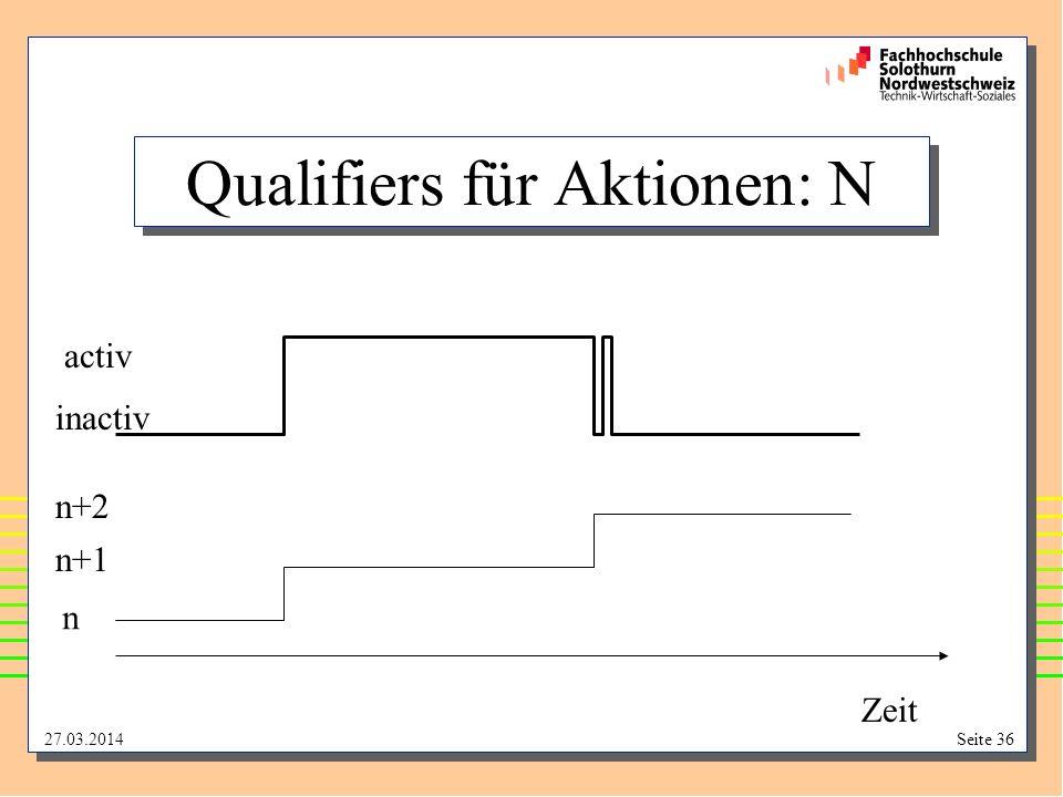 Qualifiers für Aktionen: N