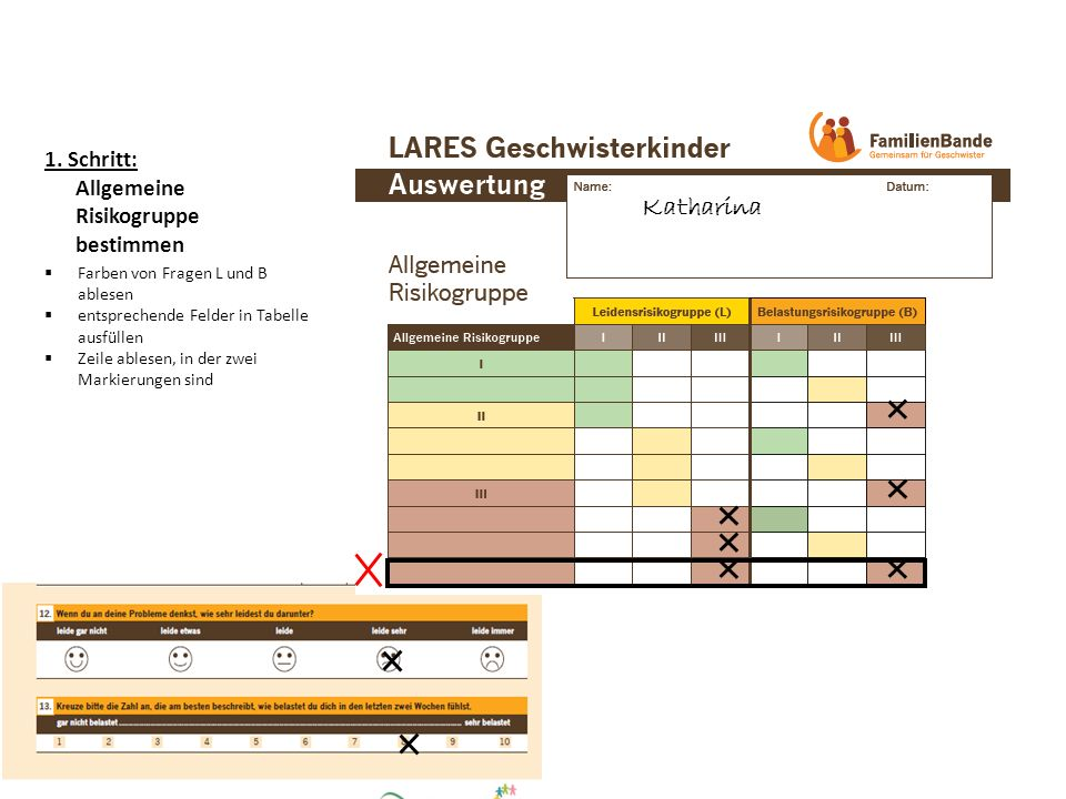 Katharina 1. Schritt: Allgemeine Risikogruppe bestimmen