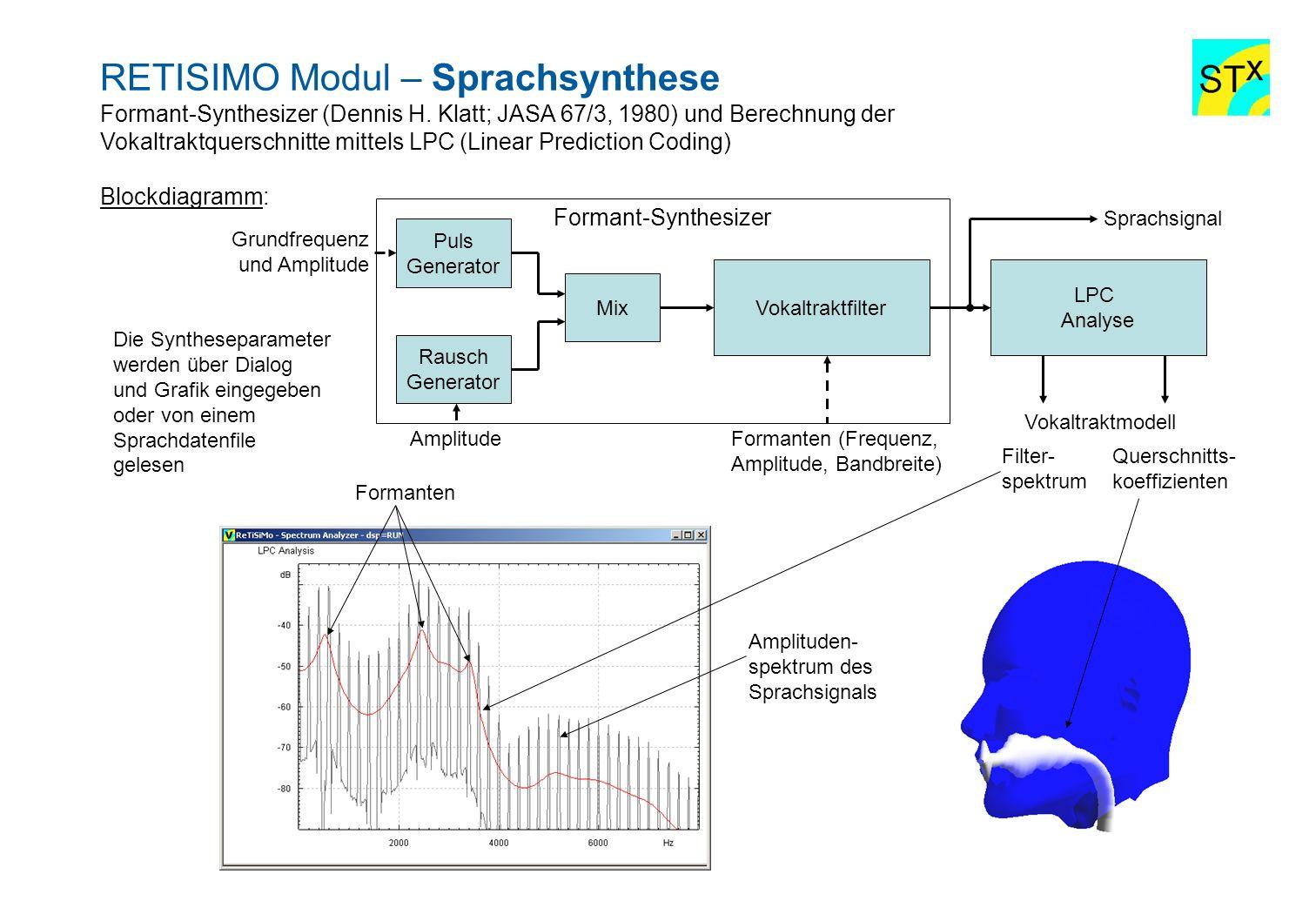 RETISIMO Modul – Sprachsynthese