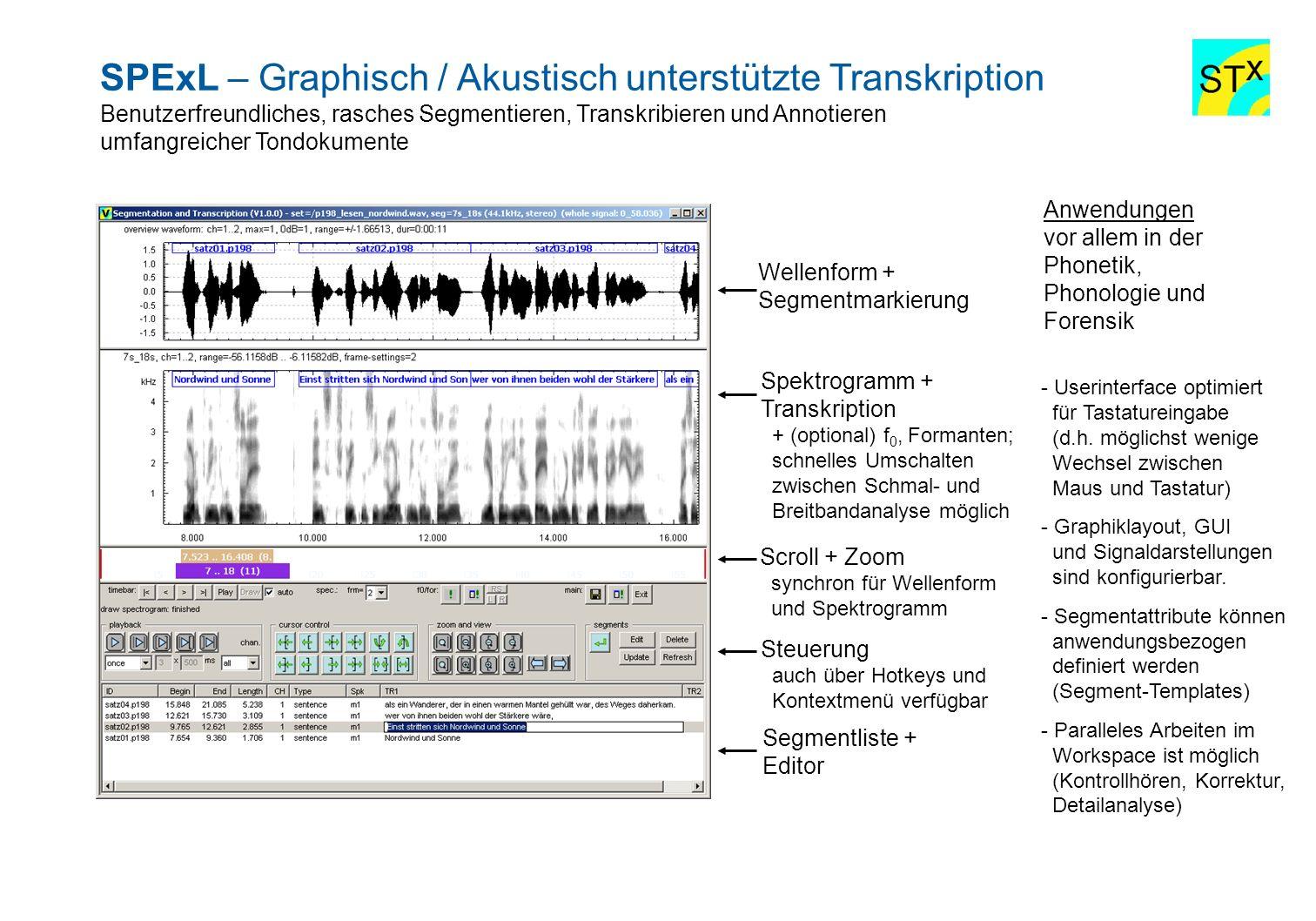 SPExL – Graphisch / Akustisch unterstützte Transkription