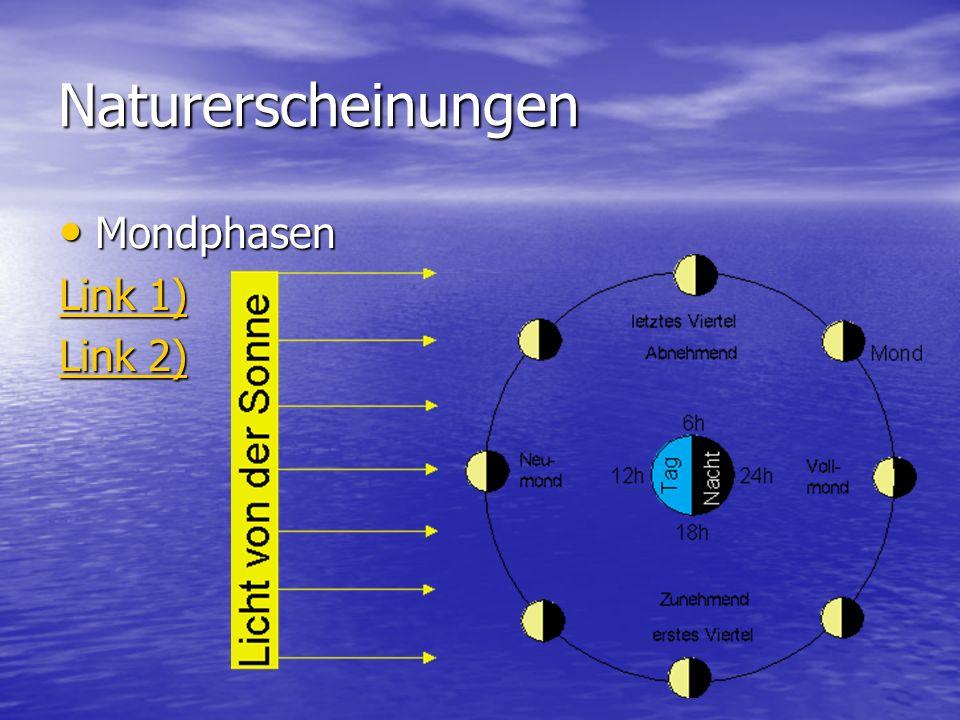 Naturerscheinungen Mondphasen Link 1) Link 2)