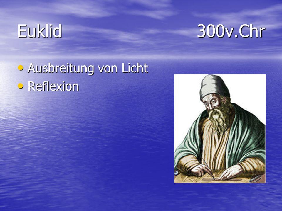 Euklid 300v.Chr Ausbreitung von Licht Reflexion