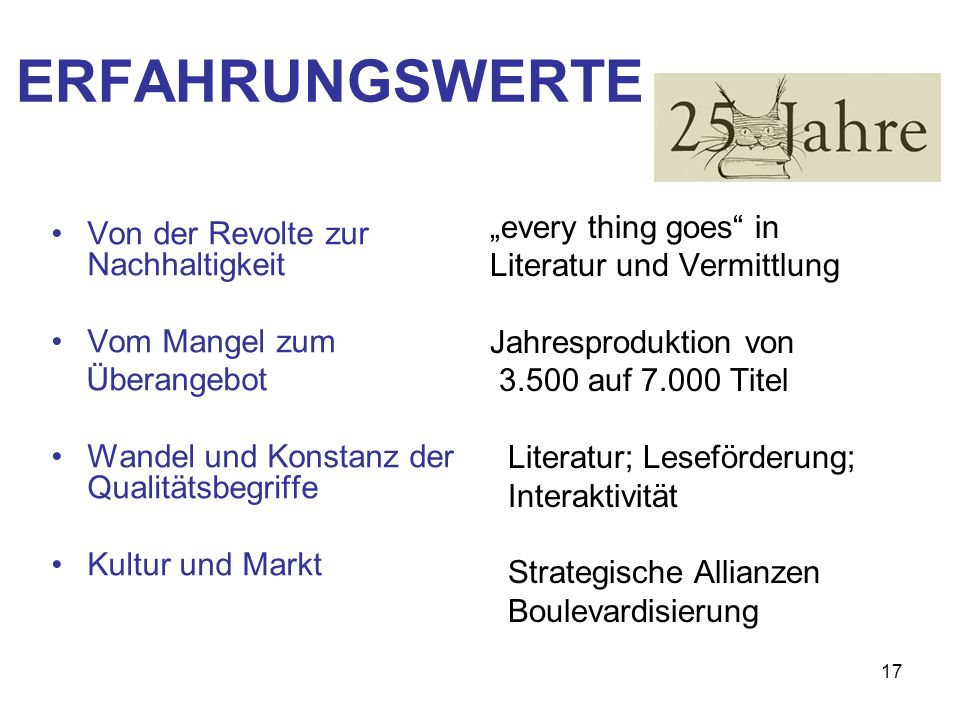 """ERFAHRUNGSWERTE """"every thing goes in Literatur und Vermittlung"""