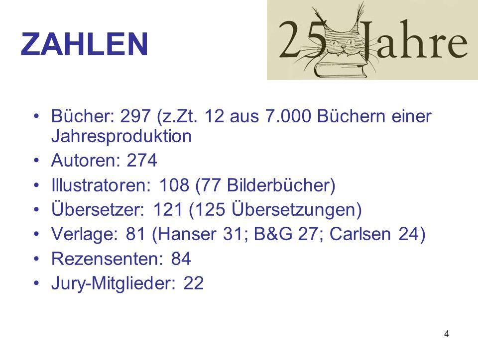 ZAHLEN Bücher: 297 (z.Zt. 12 aus 7.000 Büchern einer Jahresproduktion