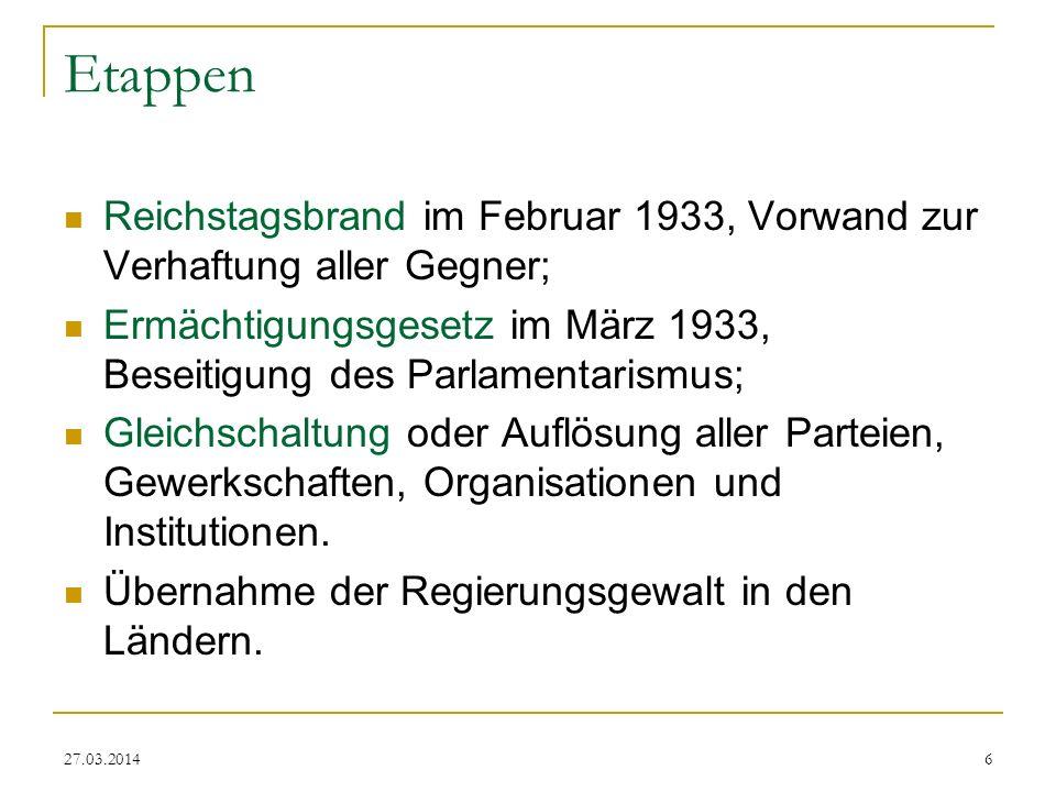 Etappen Reichstagsbrand im Februar 1933, Vorwand zur Verhaftung aller Gegner; Ermächtigungsgesetz im März 1933, Beseitigung des Parlamentarismus;