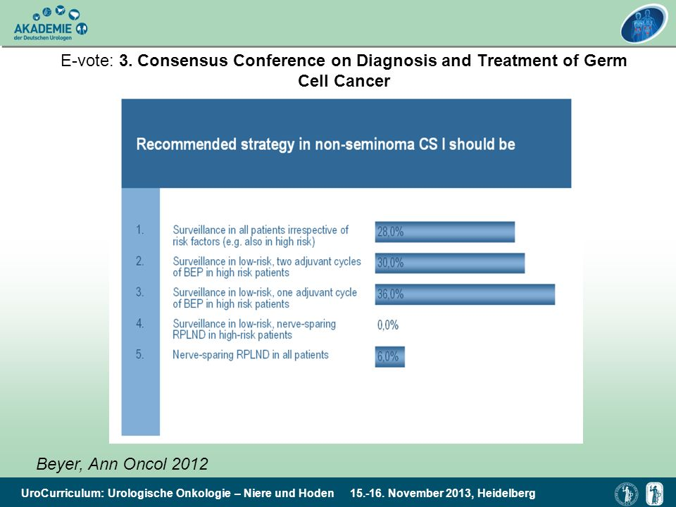E-vote: 3. Consensus Conference on Diagnosis and Treatment of Germ Cell Cancer