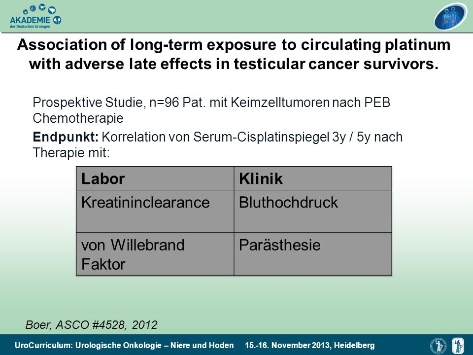 Association of long-term exposure to circulating platinum with adverse late effects in testicular cancer survivors.