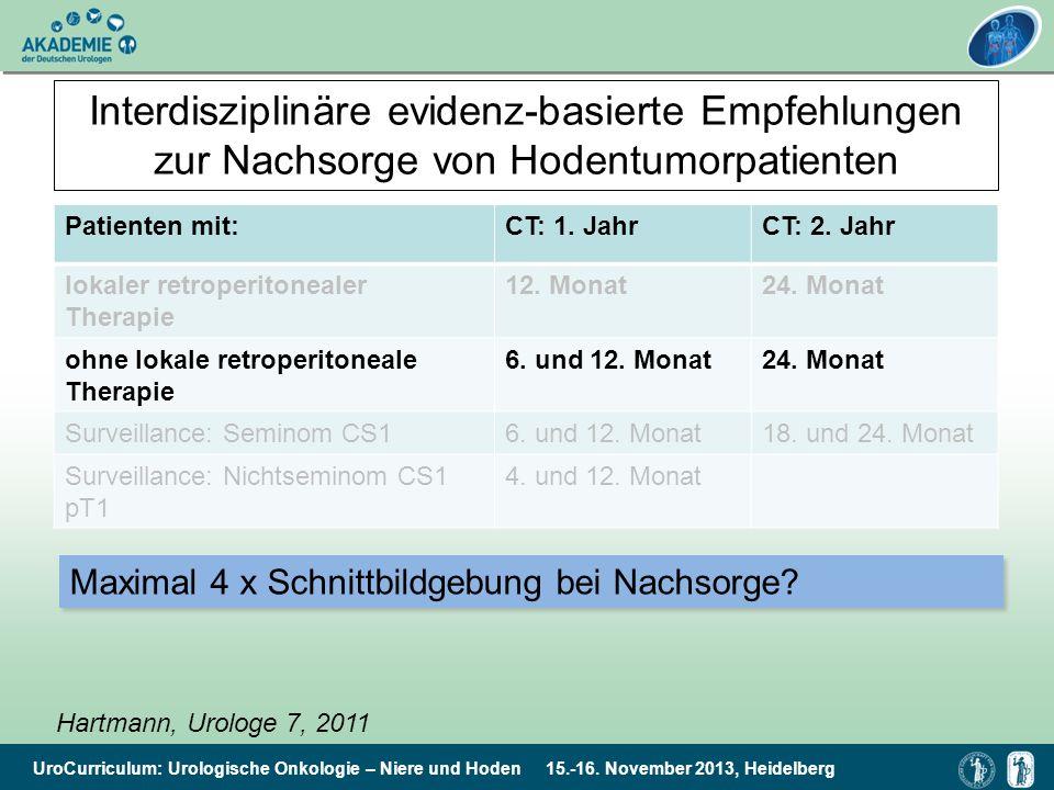 Interdisziplinäre evidenz-basierte Empfehlungen zur Nachsorge von Hodentumorpatienten