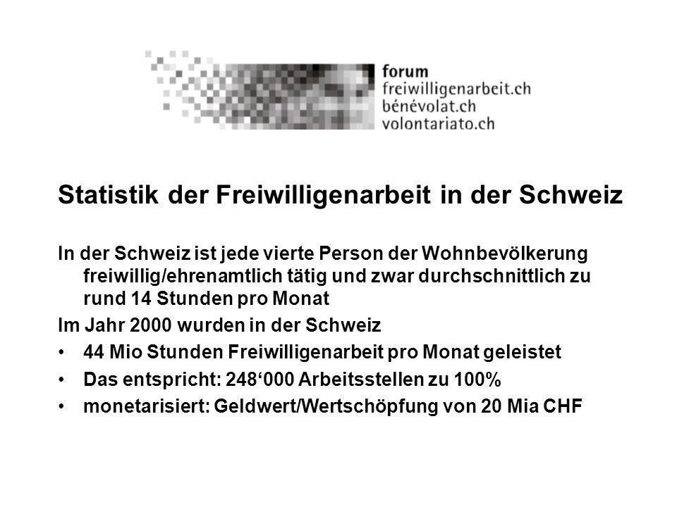 Statistik der Freiwilligenarbeit in der Schweiz