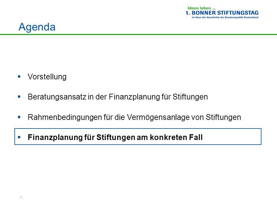 Agenda Vorstellung Beratungsansatz in der Finanzplanung für Stiftungen