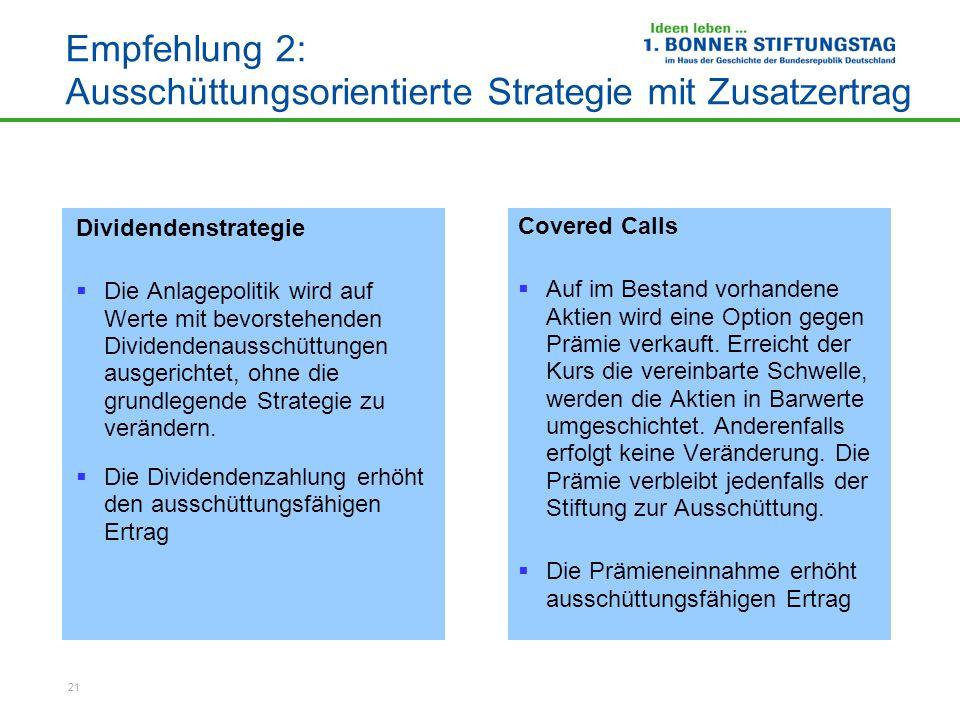 Empfehlung 2: Ausschüttungsorientierte Strategie mit Zusatzertrag