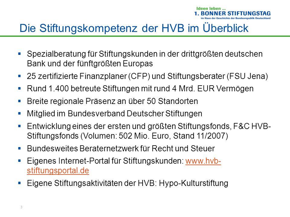 Die Stiftungskompetenz der HVB im Überblick