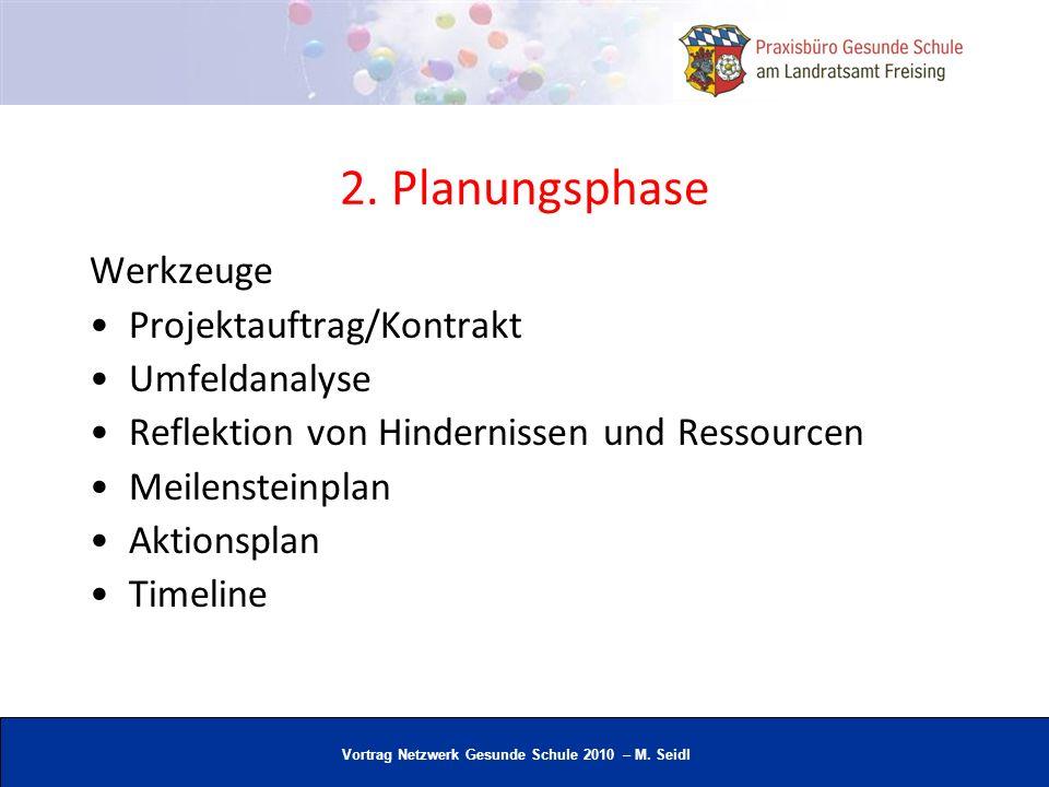 2. Planungsphase Werkzeuge Projektauftrag/Kontrakt Umfeldanalyse