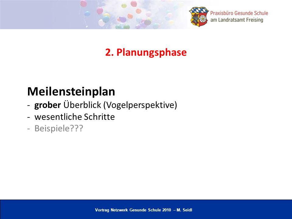 Meilensteinplan 2. Planungsphase - grober Überblick (Vogelperspektive)