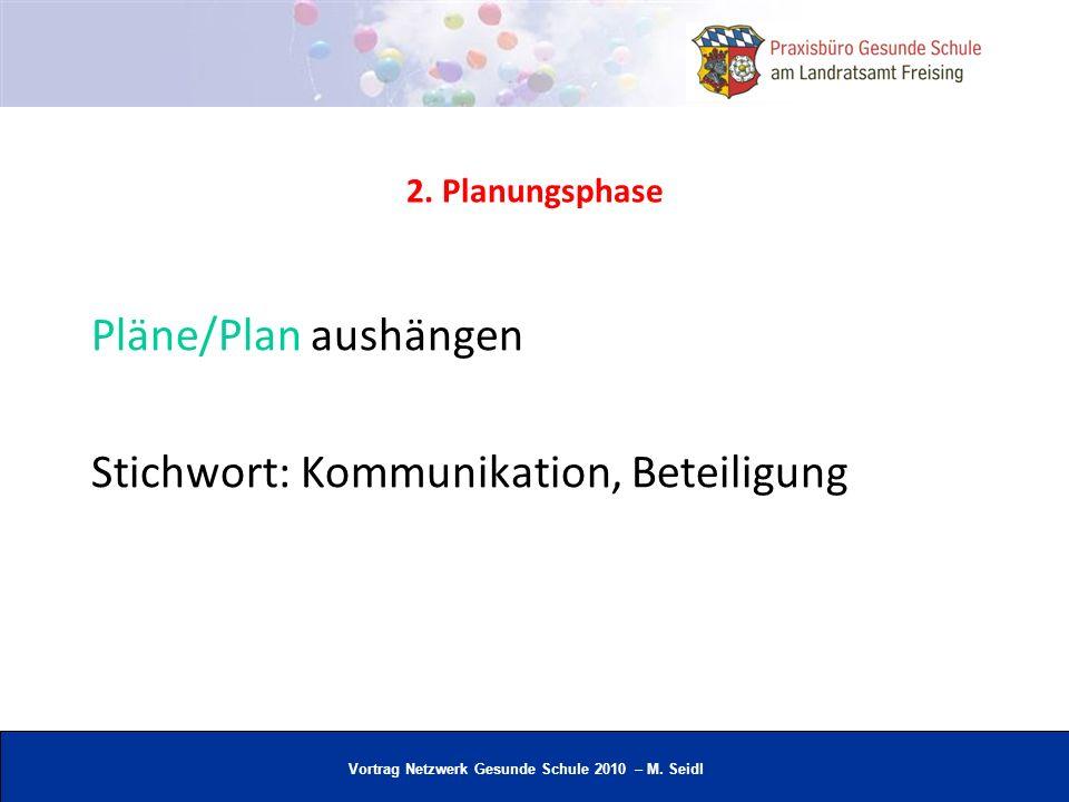 Stichwort: Kommunikation, Beteiligung