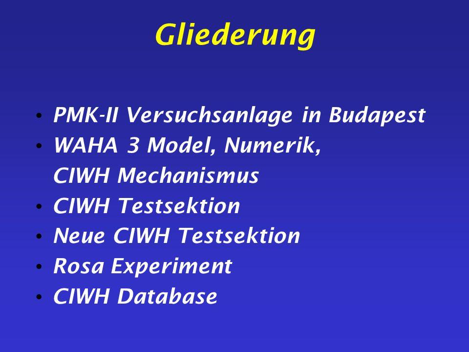 Gliederung PMK-II Versuchsanlage in Budapest WAHA 3 Model, Numerik,