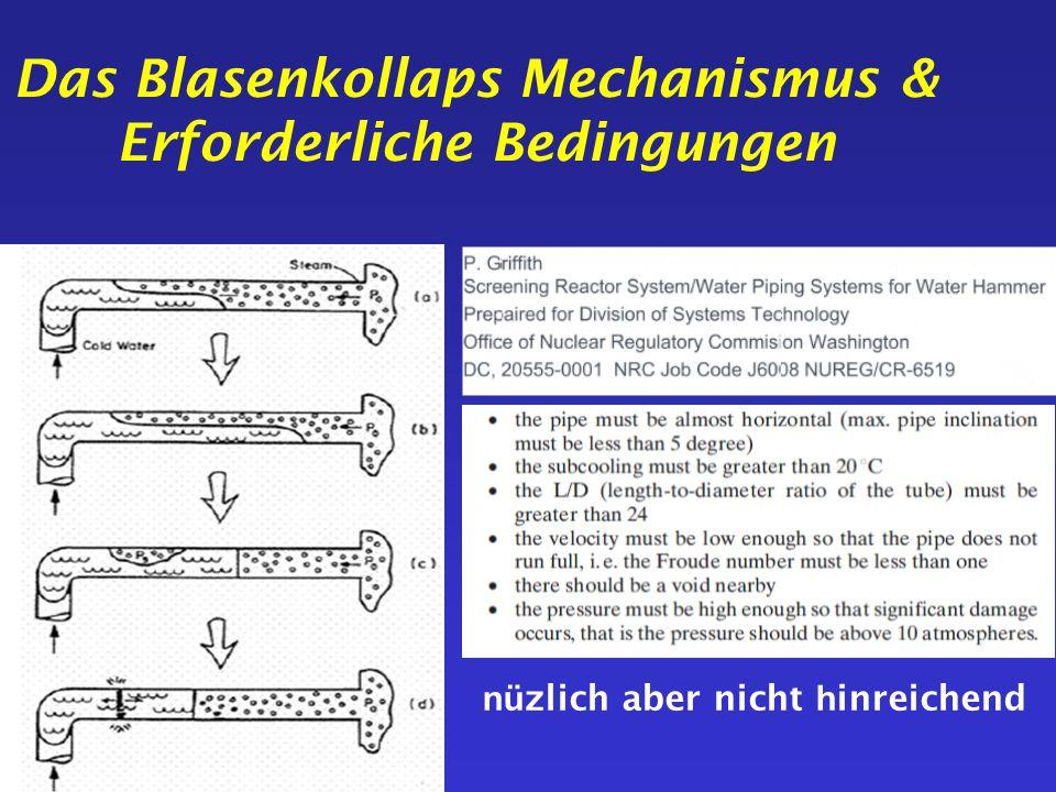 Das Blasenkollaps Mechanismus & Erforderliche Bedingungen
