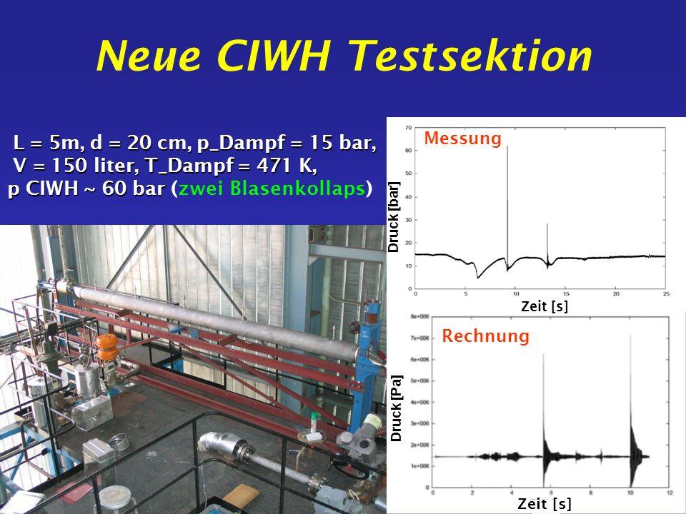 Neue CIWH TestsektionL = 5m, d = 20 cm, p_Dampf = 15 bar, V = 150 liter, T_Dampf = 471 K, p CIWH ~ 60 bar (zwei Blasenkollaps)
