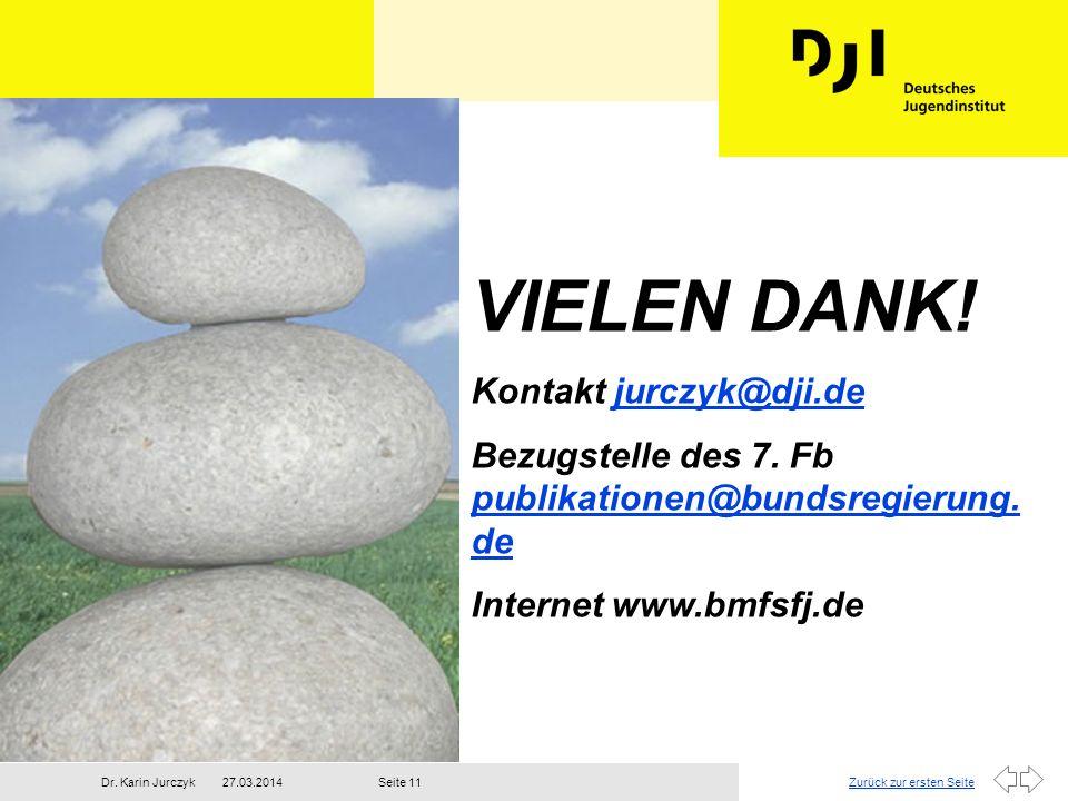 VIELEN DANK! Kontakt jurczyk@dji.de