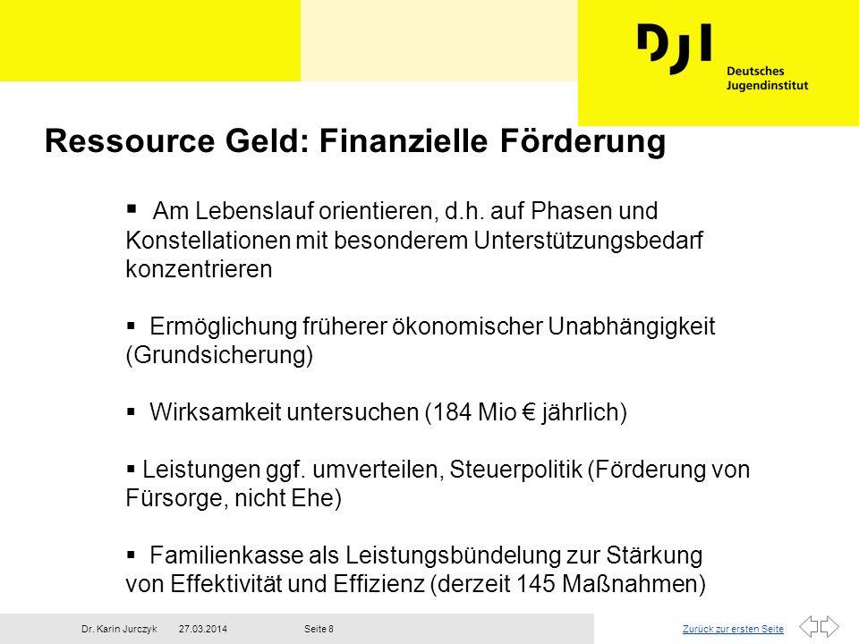 Ressource Geld: Finanzielle Förderung