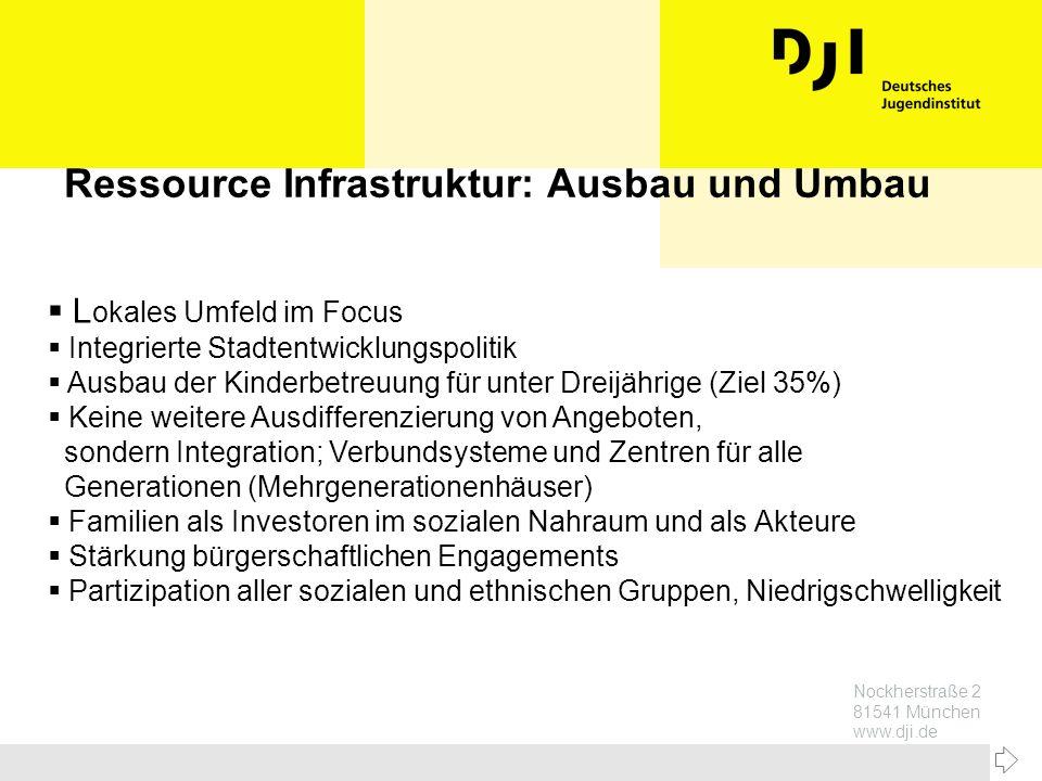 Ressource Infrastruktur: Ausbau und Umbau