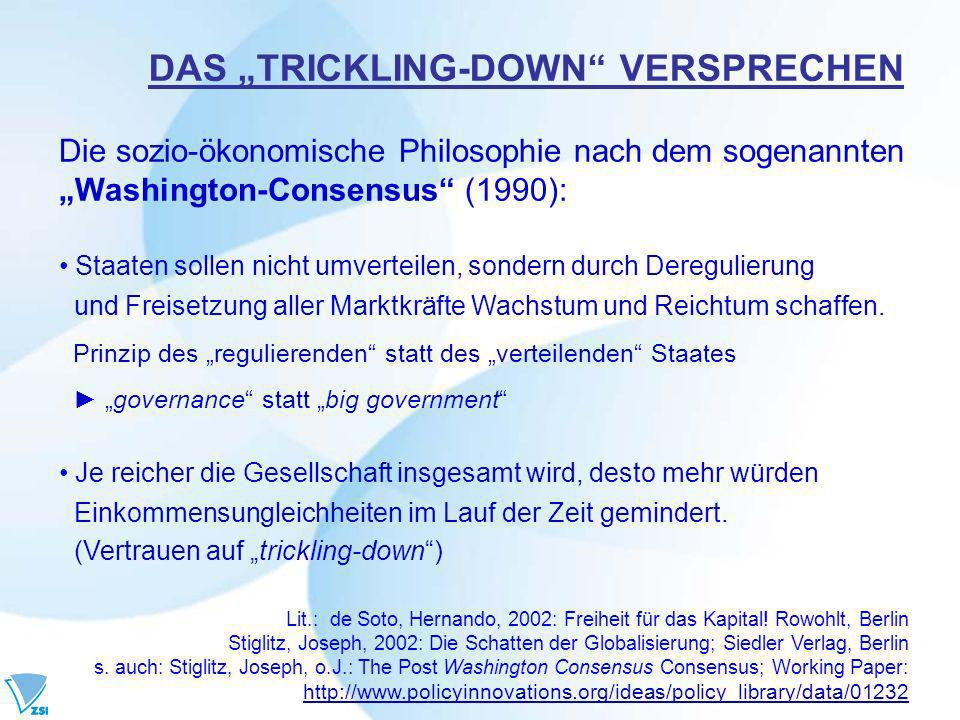 """DAS """"TRICKLING-DOWN VERSPRECHEN"""