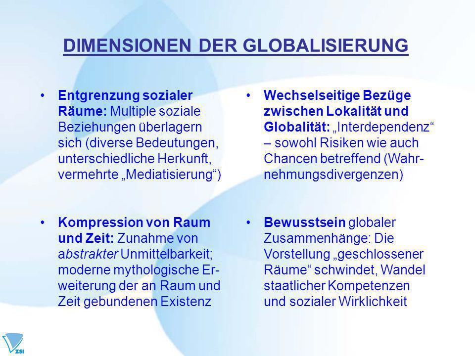 DIMENSIONEN DER GLOBALISIERUNG