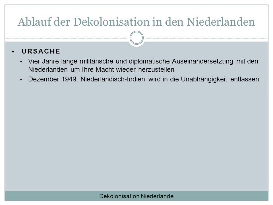 Ablauf der Dekolonisation in den Niederlanden