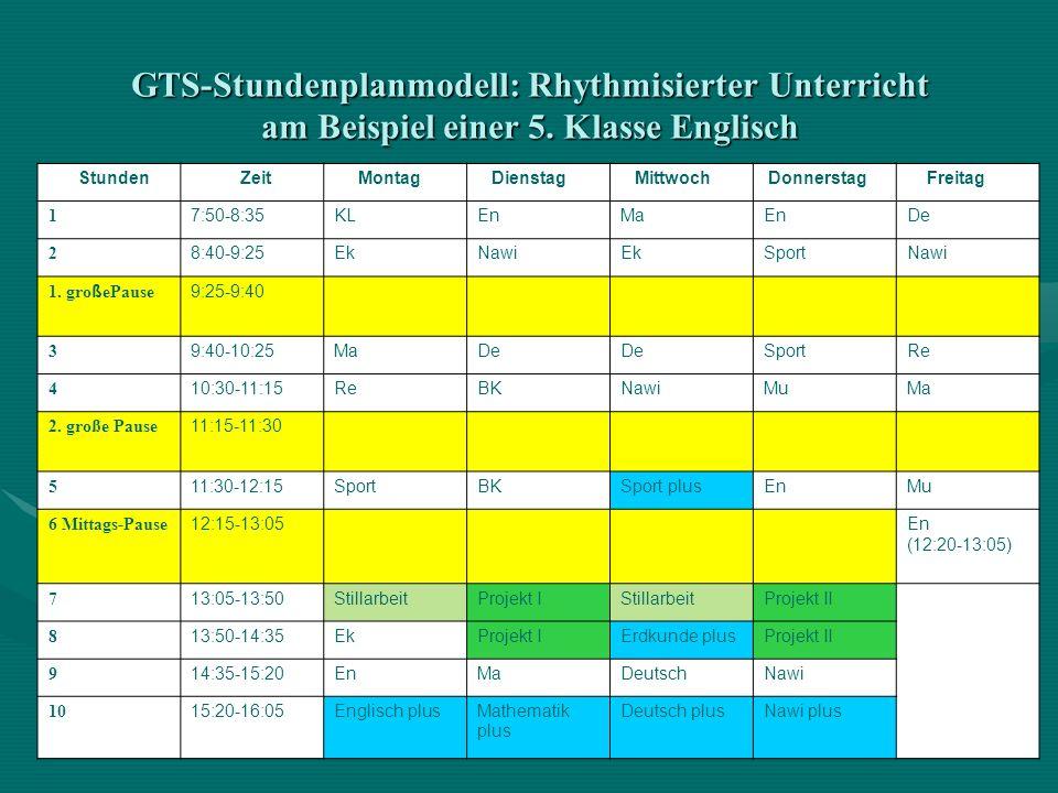 GTS-Stundenplanmodell: Rhythmisierter Unterricht am Beispiel einer 5