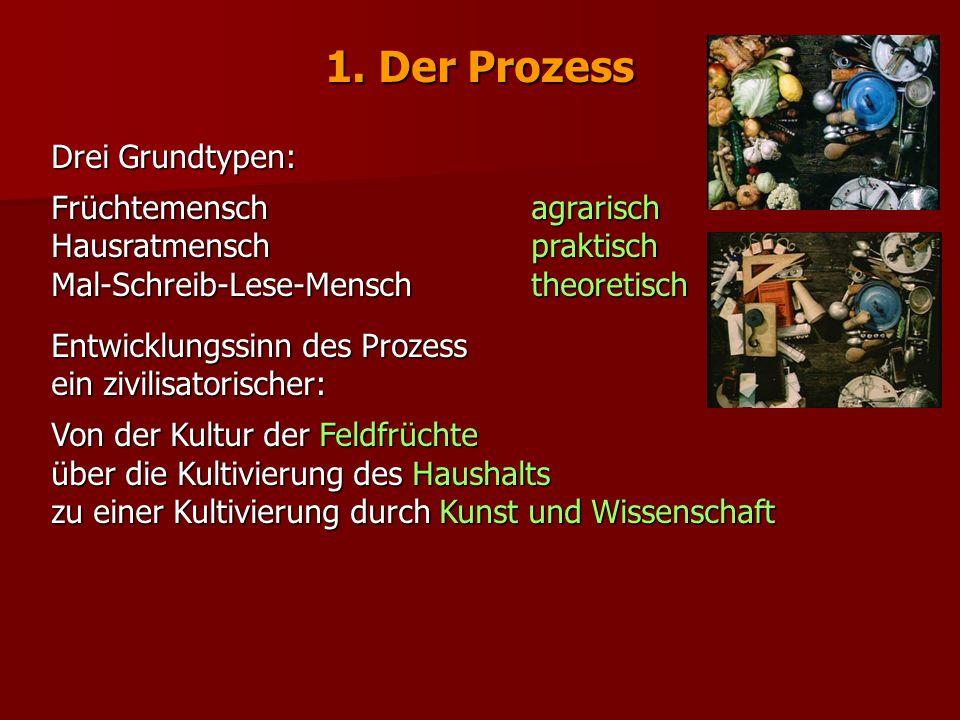 1. Der Prozess Drei Grundtypen: Früchtemensch agrarisch