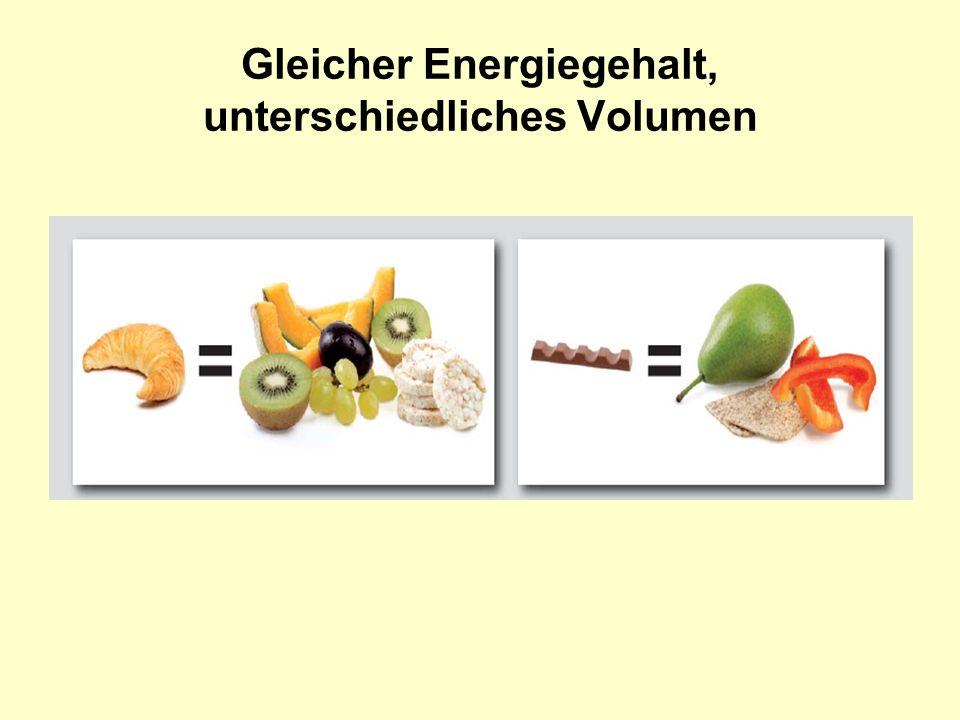Gleicher Energiegehalt, unterschiedliches Volumen