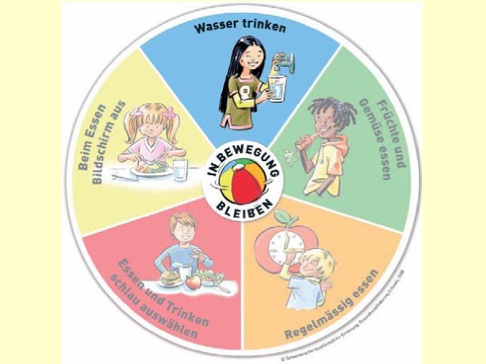 Wasser trinken Genug trinken ist gesund! Geben Sie Wasser den Vorzug vor Süssgetränken oder.