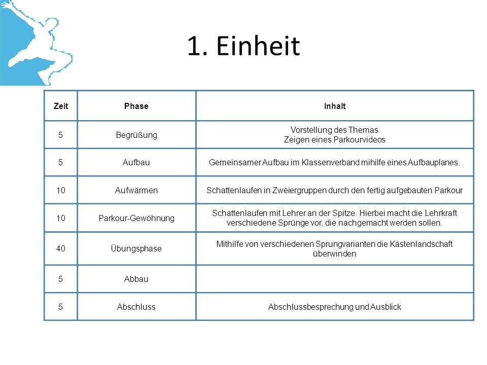 1. Einheit Zeit Phase Inhalt 5 Begrüßung Vorstellung des Themas