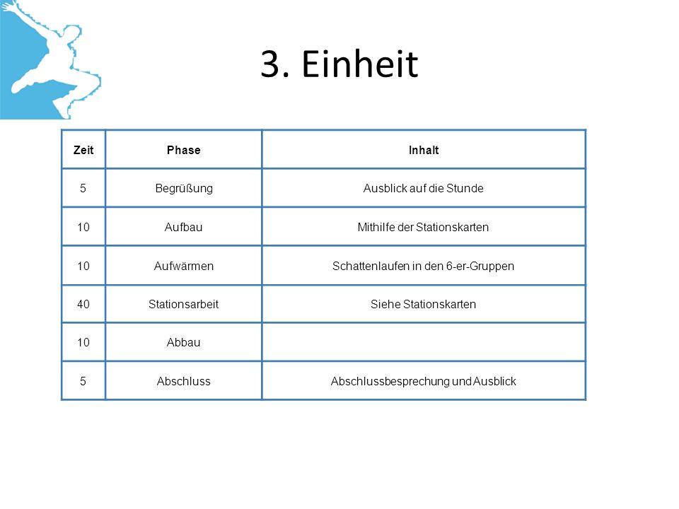 3. Einheit Zeit Phase Inhalt 5 Begrüßung Ausblick auf die Stunde 10